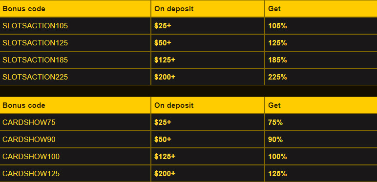 Golden Lion Casino Bonus Codes