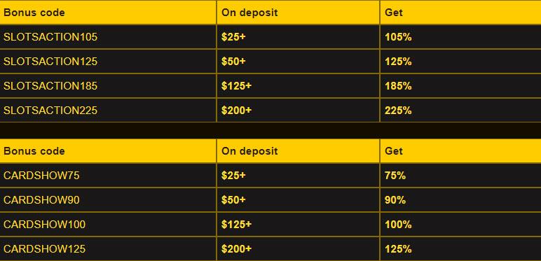 Golden Lion Casino Bonus Codes